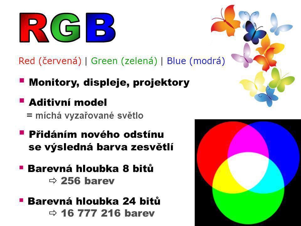 R G B Monitory, displeje, projektory Aditivní model