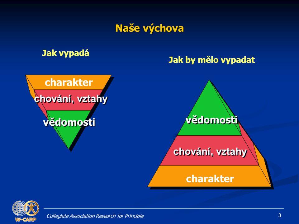 Naše výchova charakter chování, vztahy vědomosti vědomosti