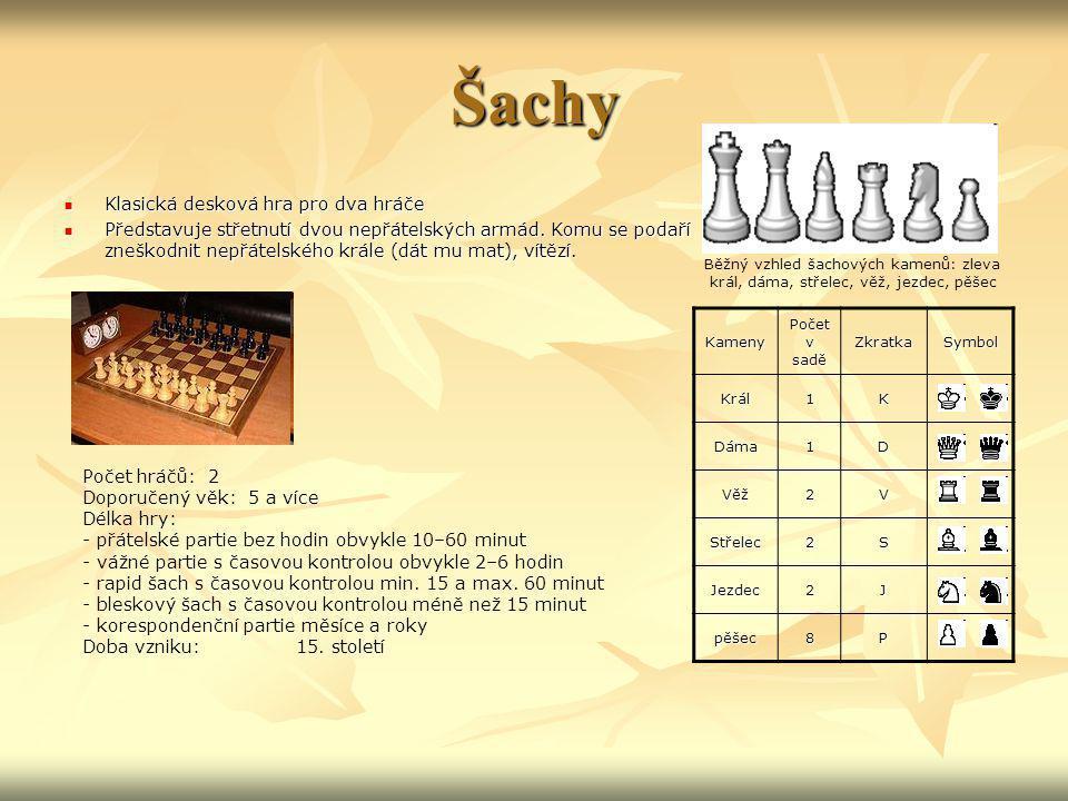 Šachy Klasická desková hra pro dva hráče
