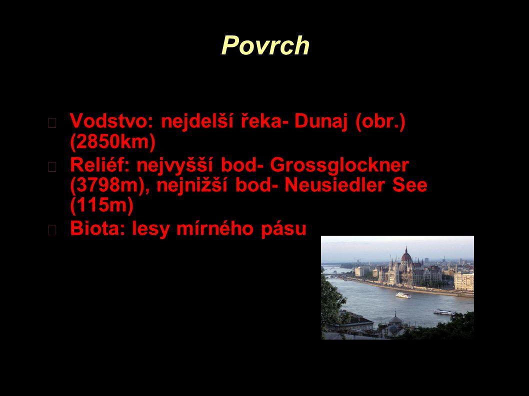 Povrch Vodstvo: nejdelší řeka- Dunaj (obr.) (2850km)