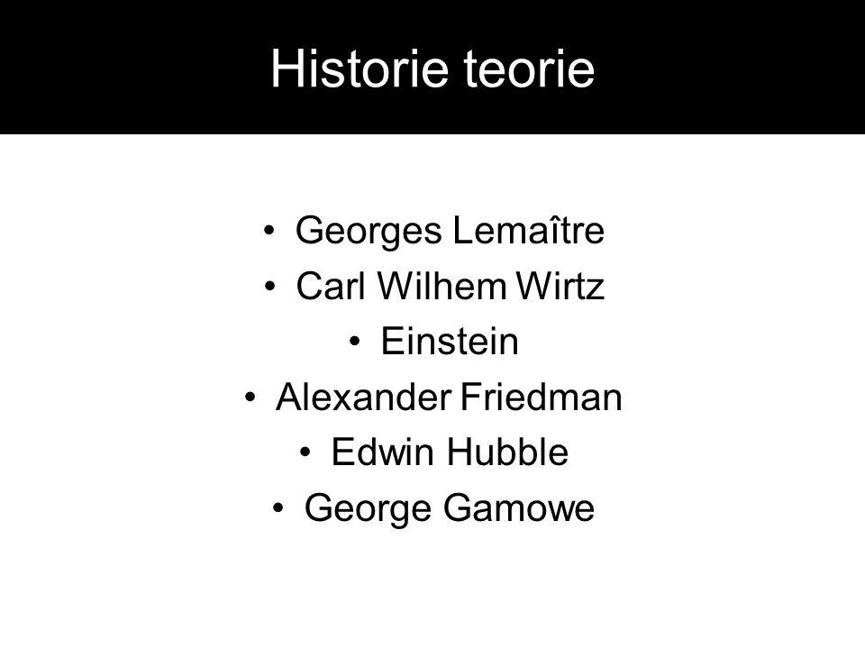 Historie teorie Georges Lemaître Carl Wilhem Wirtz Einstein