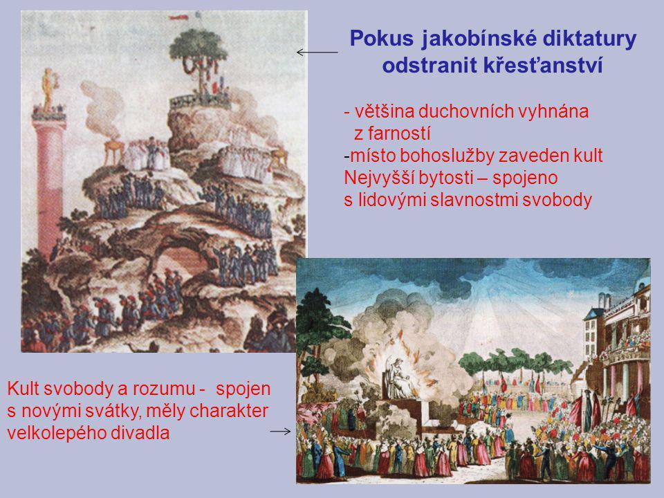 Pokus jakobínské diktatury odstranit křesťanství