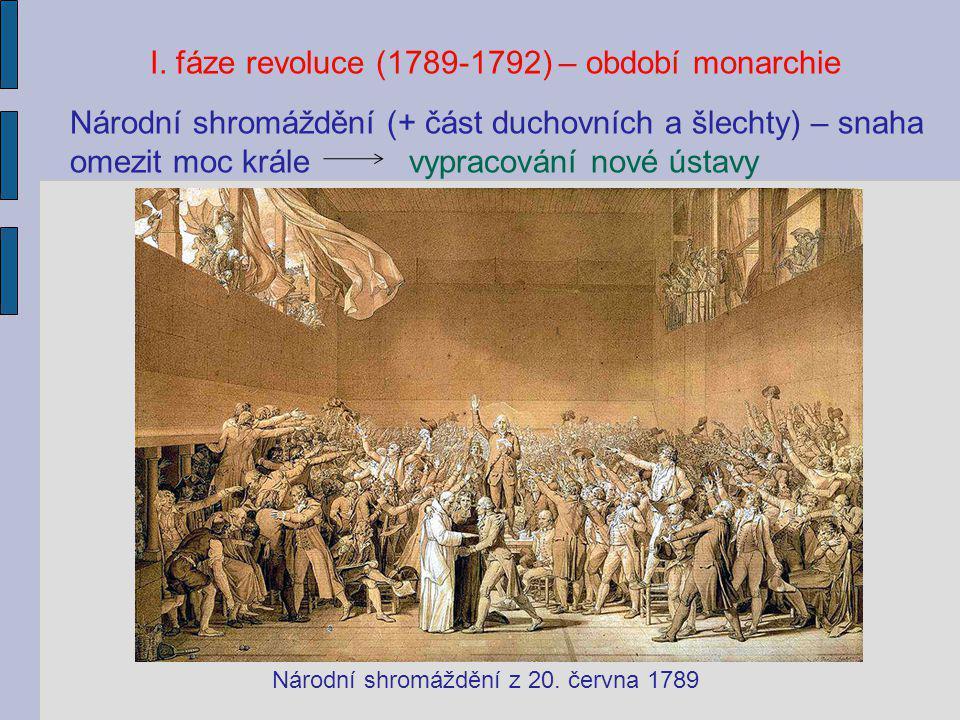 I. fáze revoluce (1789-1792) – období monarchie
