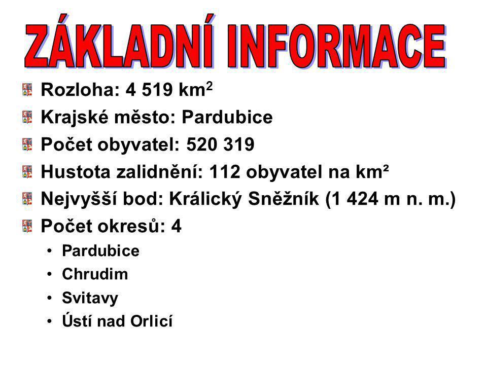 ZÁKLADNÍ INFORMACE Rozloha: 4 519 km2 Krajské město: Pardubice