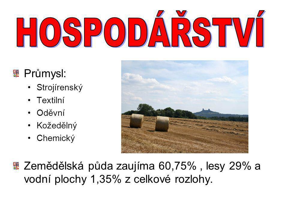 HOSPODÁŘSTVÍ Průmysl: