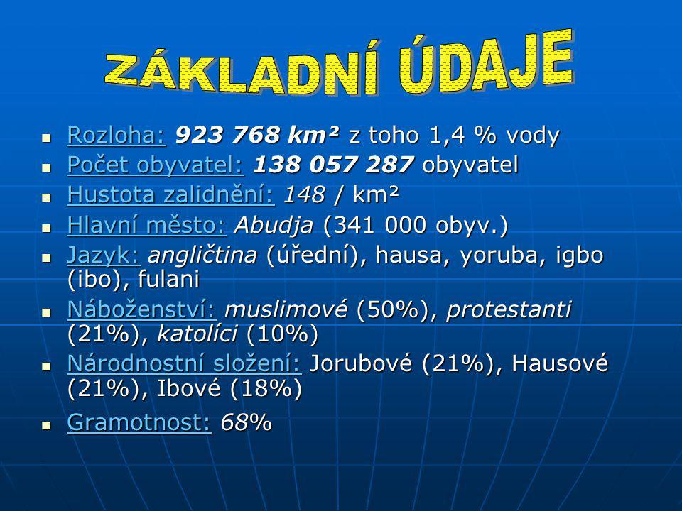 ZÁKLADNÍ ÚDAJE Rozloha: 923 768 km² z toho 1,4 % vody