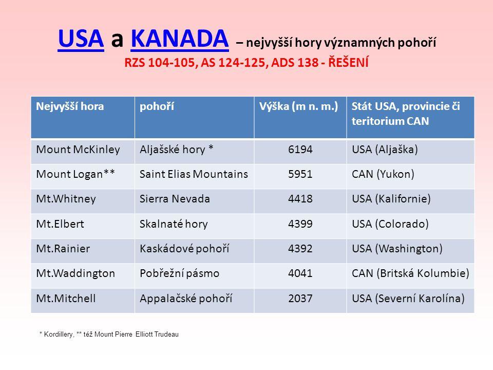 USA a KANADA – nejvyšší hory významných pohoří RZS 104-105, AS 124-125, ADS 138 - ŘEŠENÍ