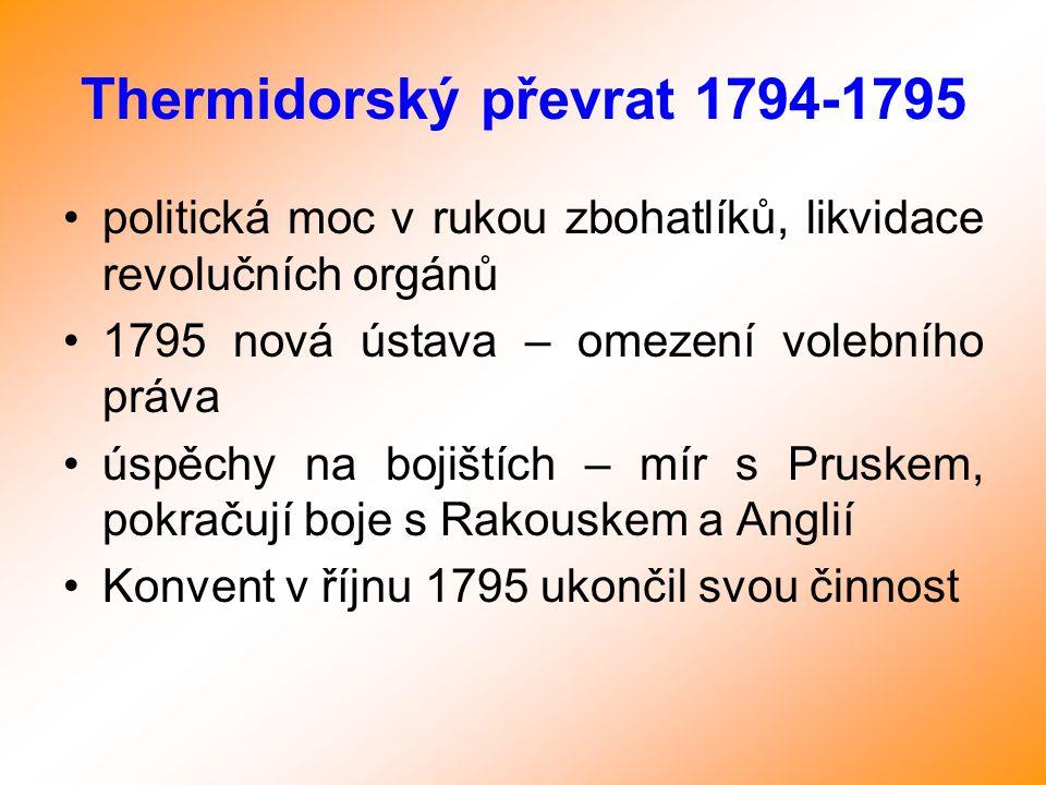 Thermidorský převrat 1794-1795