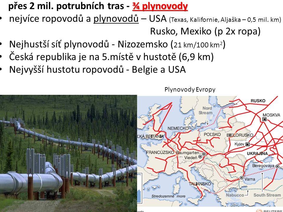 přes 2 mil. potrubních tras - ¾ plynovody