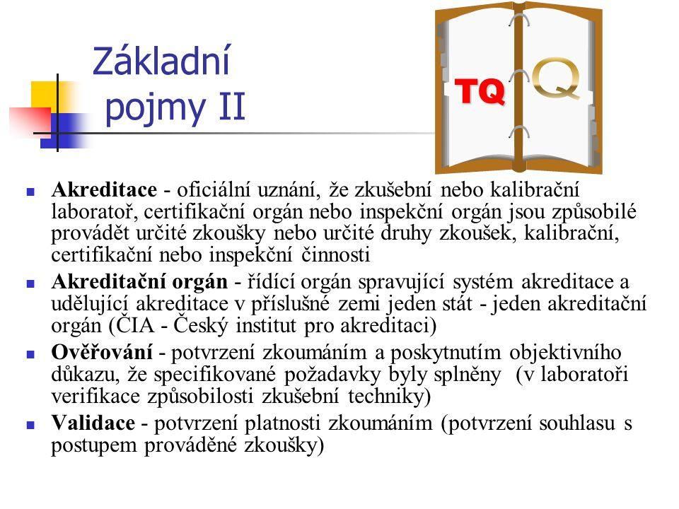 Základní pojmy II Q. TQ.