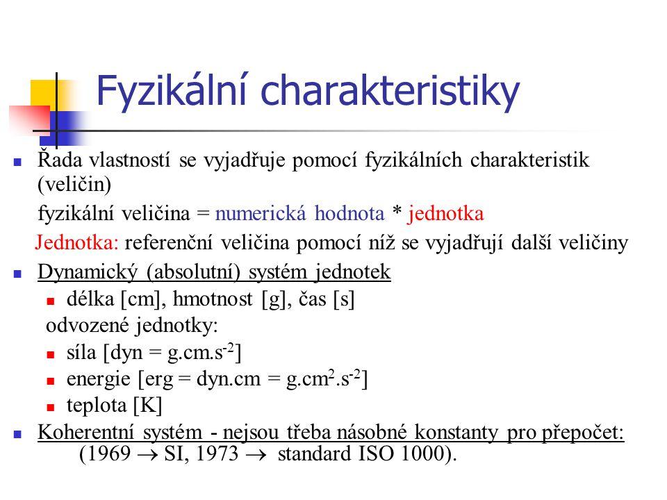Fyzikální charakteristiky