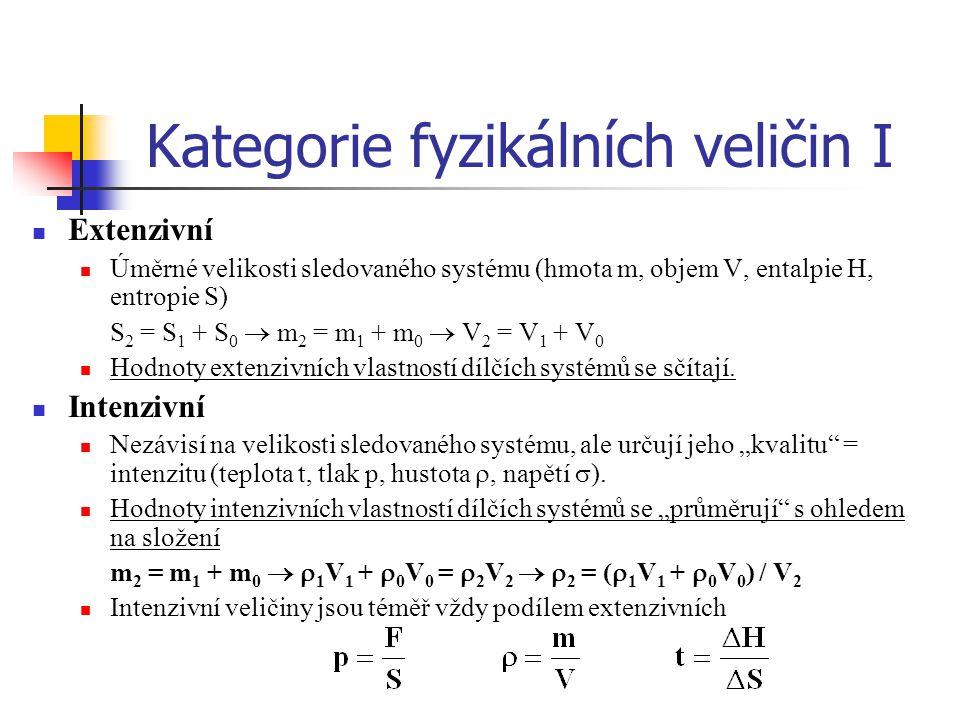 Kategorie fyzikálních veličin I