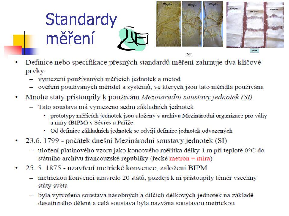 Standardy měření