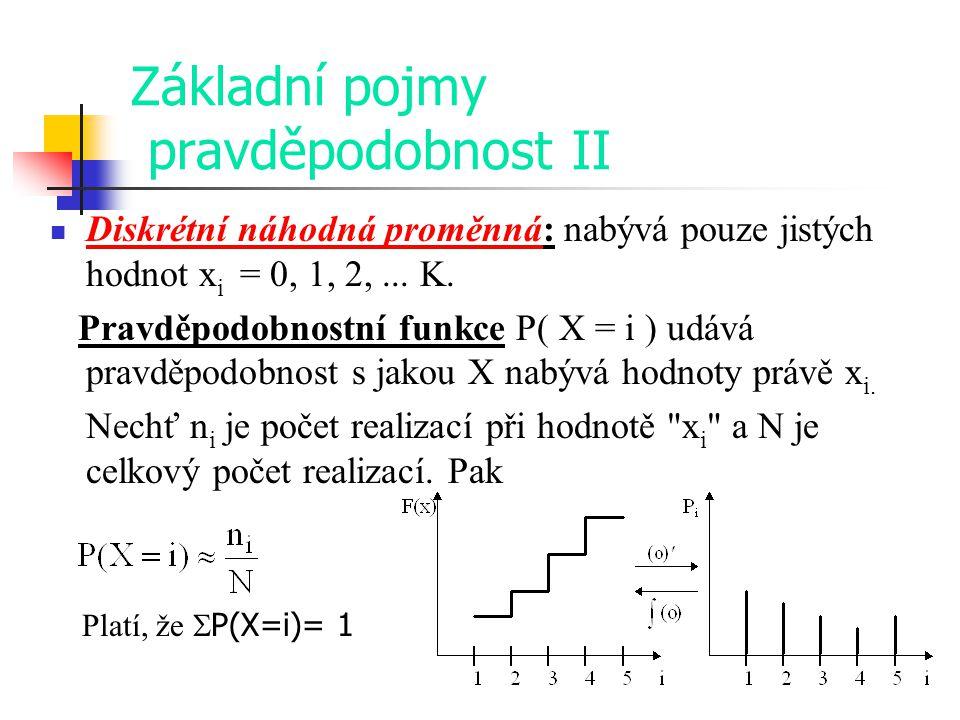 Základní pojmy pravděpodobnost II