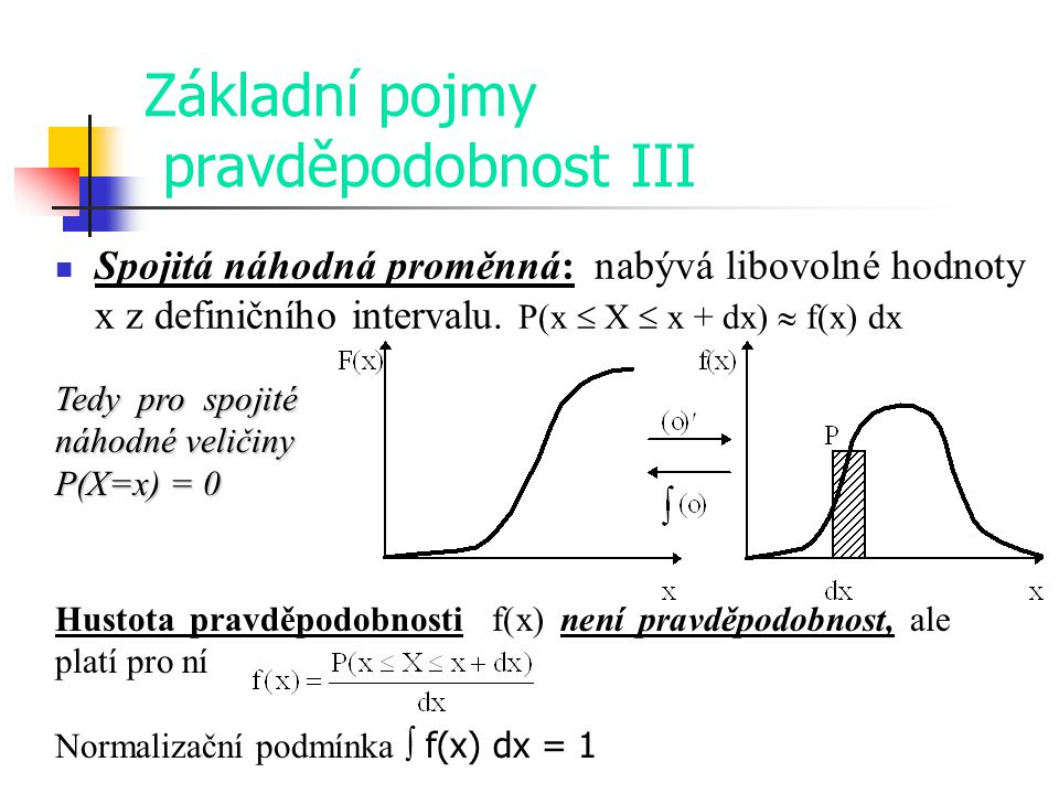 Základní pojmy pravděpodobnost III