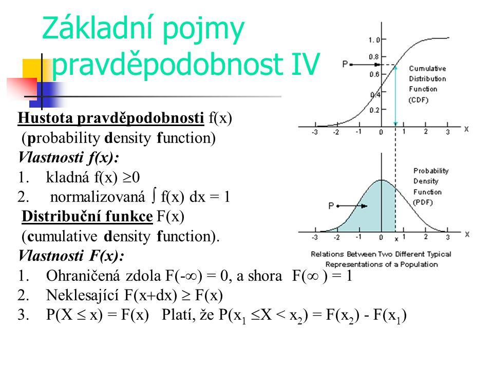 Základní pojmy pravděpodobnost IV
