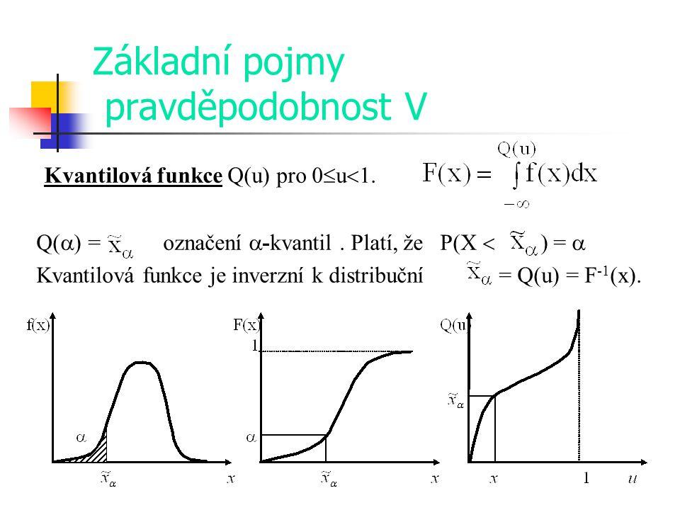 Základní pojmy pravděpodobnost V