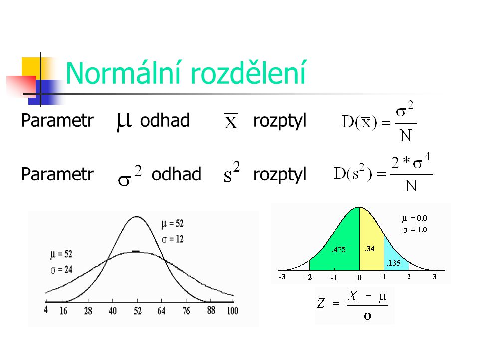 Normální rozdělení Parametr odhad rozptyl Parametr odhad rozptyl
