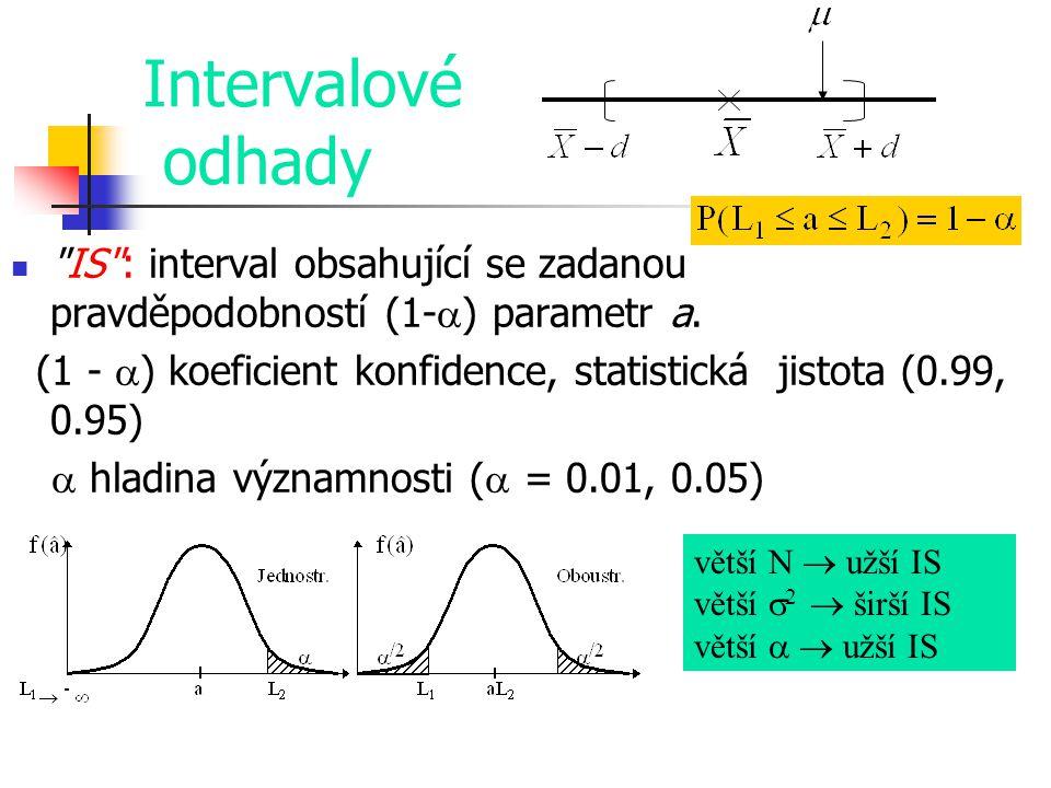 Intervalové odhady IS : interval obsahující se zadanou pravděpodobností (1-) parametr a.