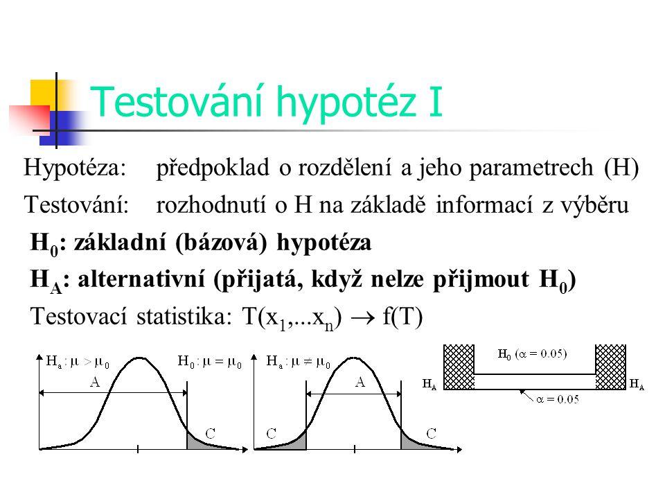 Testování hypotéz I Hypotéza: předpoklad o rozdělení a jeho parametrech (H) Testování: rozhodnutí o H na základě informací z výběru.