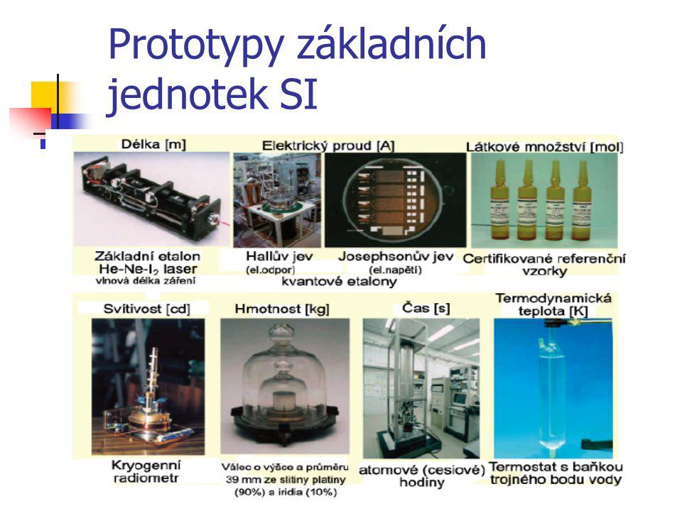 Prototypy základních jednotek SI
