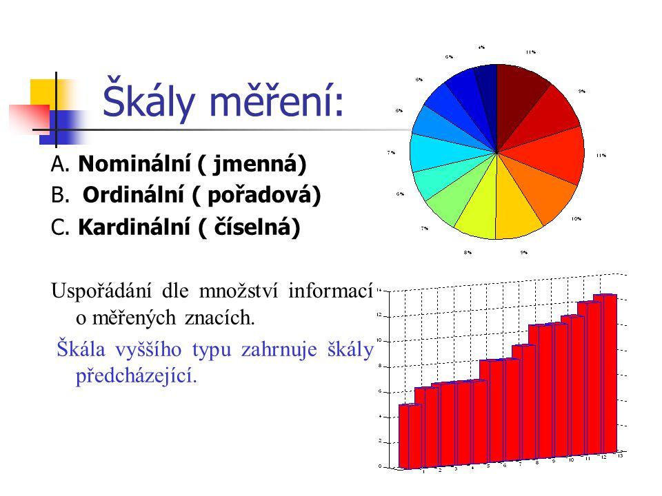 Škály měření: A. Nominální ( jmenná) B. Ordinální ( pořadová)