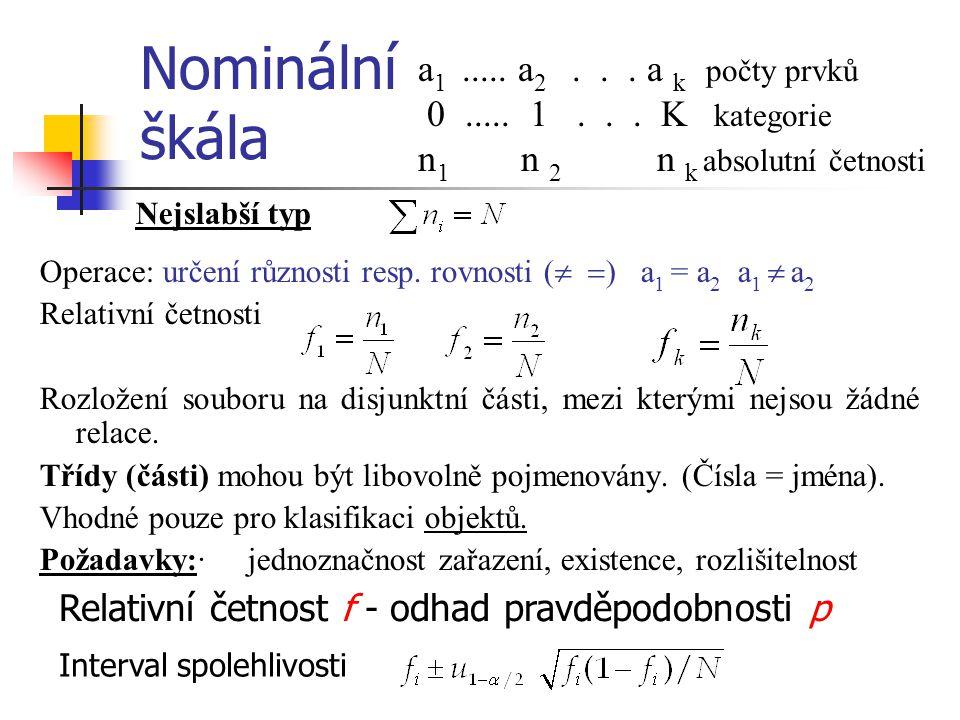 Nominální škála a1 ..... a2 . . . a k počty prvků