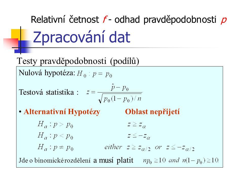 Zpracování dat Relativní četnost f - odhad pravděpodobnosti p