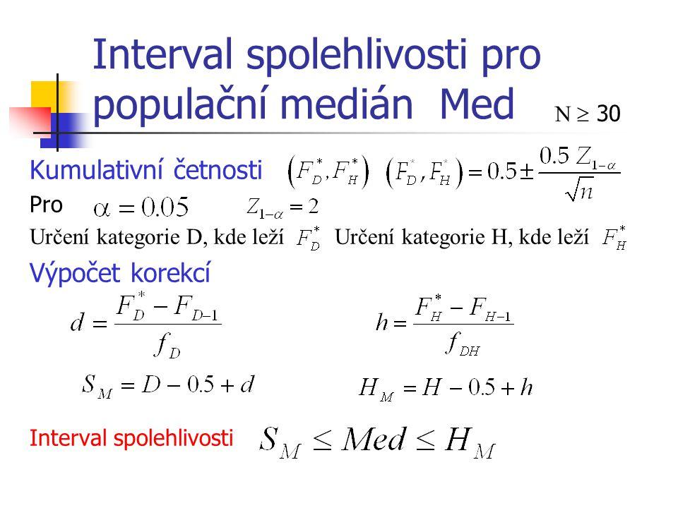 Interval spolehlivosti pro populační medián Med