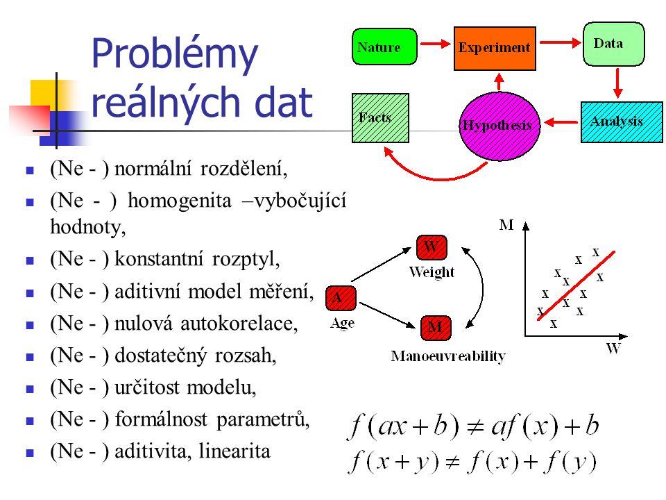 Problémy reálných dat (Ne - ) normální rozdělení,