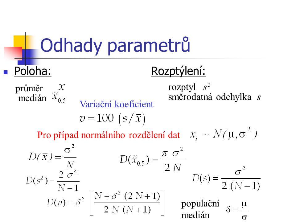 Odhady parametrů Poloha: Rozptýlení: průměr rozptyl s2