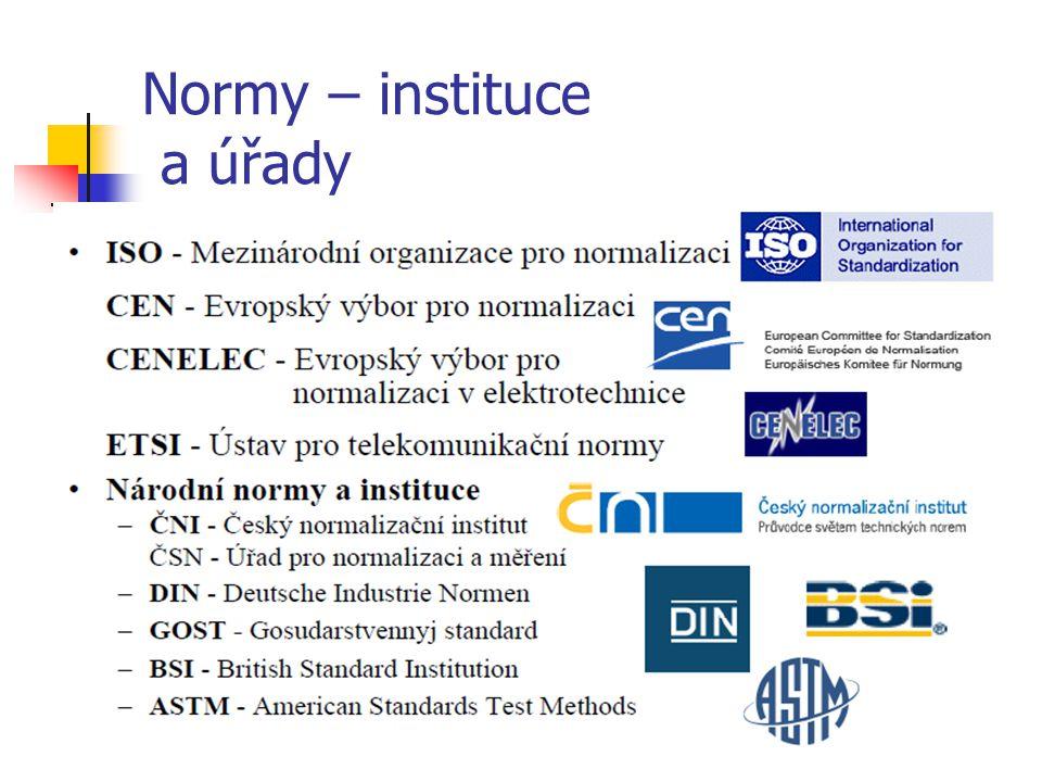 Normy – instituce a úřady
