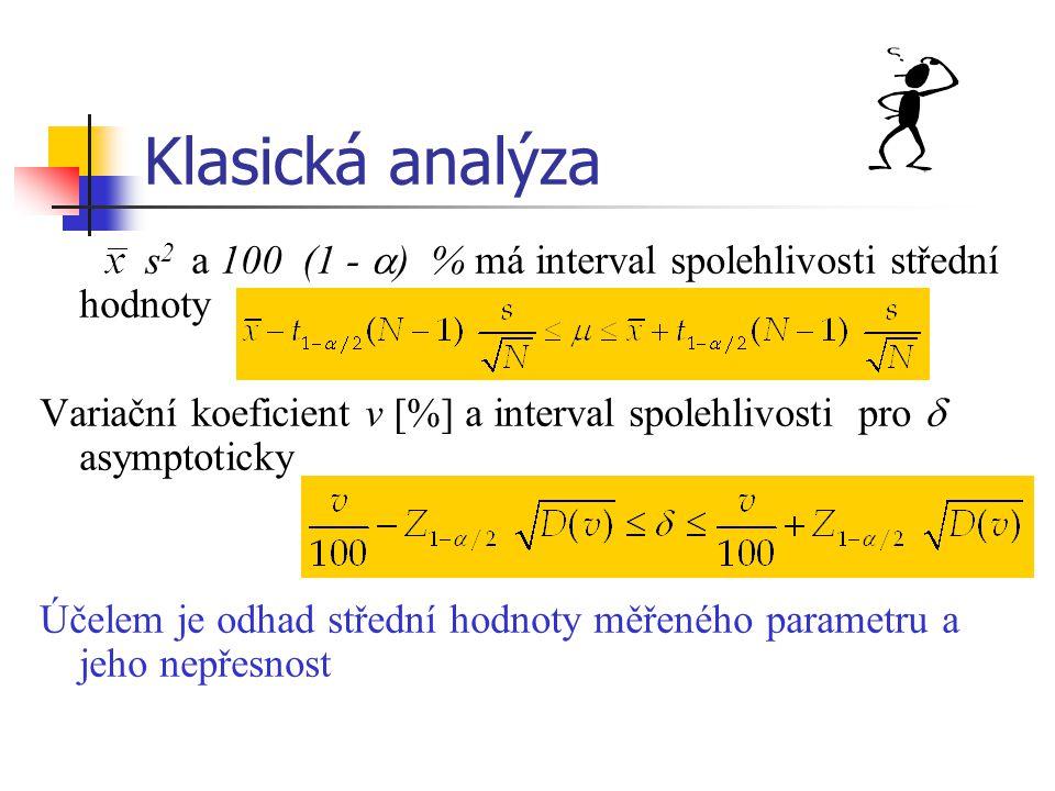 Klasická analýza s2 a 100 (1 - ) % má interval spolehlivosti střední hodnoty.
