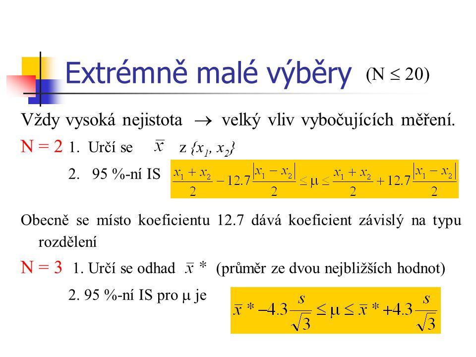 Extrémně malé výběry (N  20) Vždy vysoká nejistota  velký vliv vybočujících měření. N = 2 1. Určí se z {x1, x2}