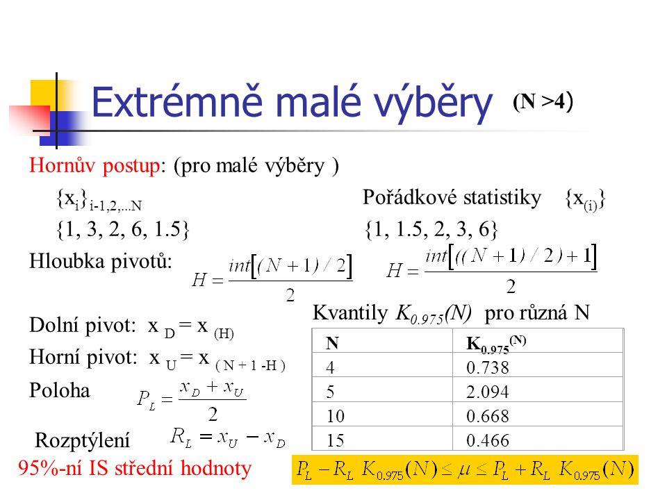 Extrémně malé výběry (N >4) Hornův postup: (pro malé výběry )