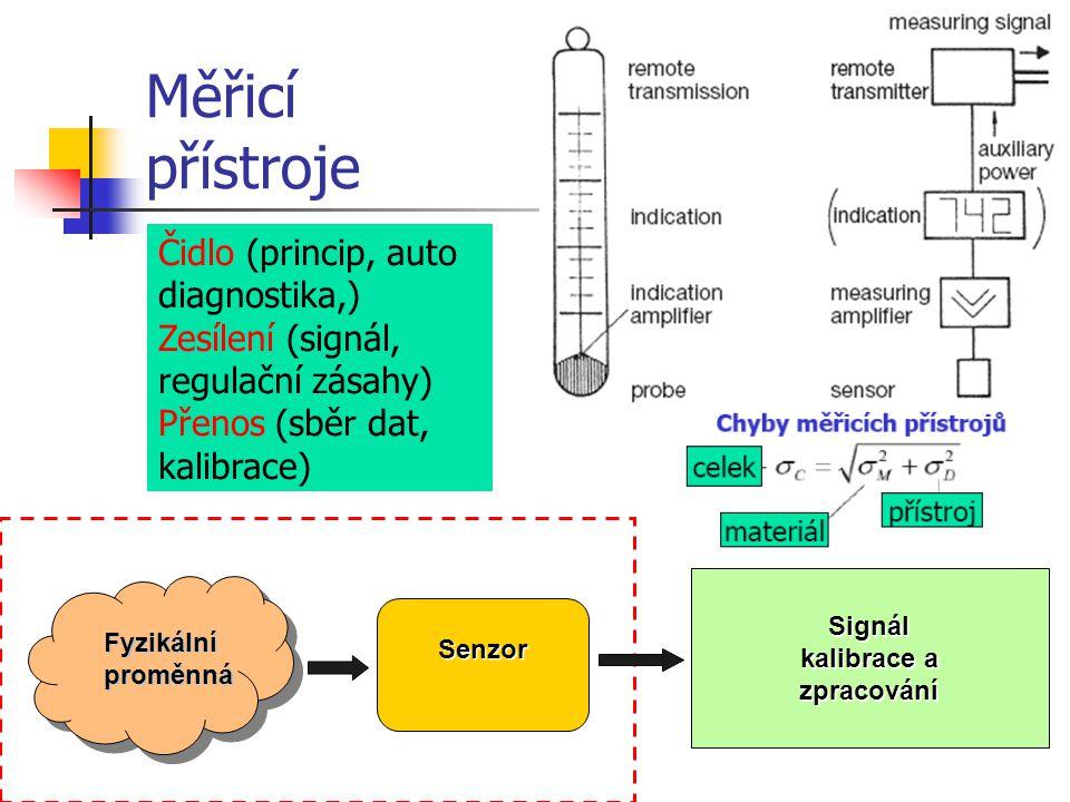 Signál kalibrace a zpracování