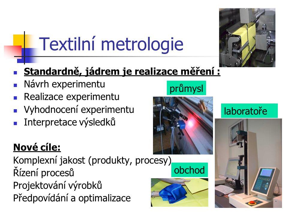 Textilní metrologie Standardně, jádrem je realizace měření :