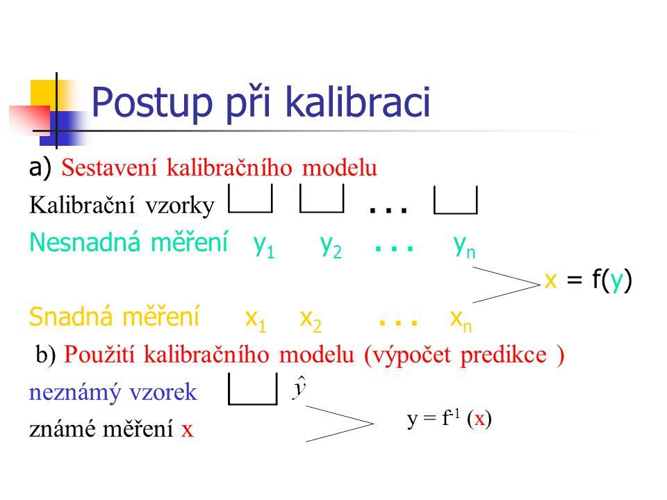Postup při kalibraci a) Sestavení kalibračního modelu