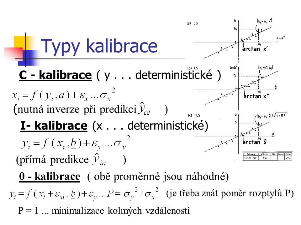 Typy kalibrace C - kalibrace ( y . . . deterministické )
