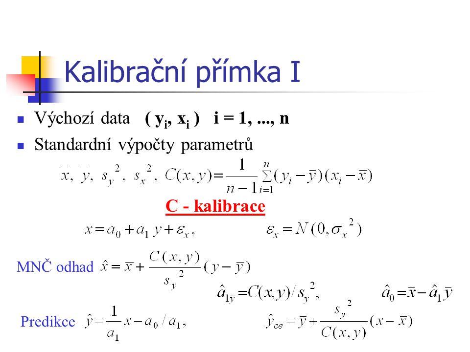 Kalibrační přímka I Výchozí data ( yi, xi ) i = 1, ..., n
