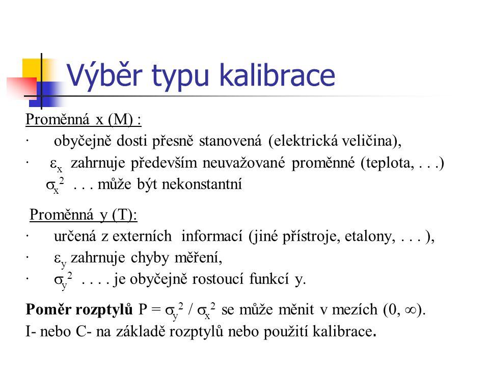 Výběr typu kalibrace Proměnná x (M) :