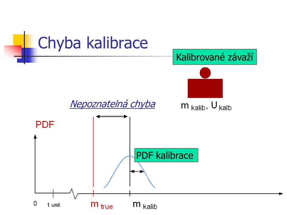 Chyba kalibrace Kalibrované závaží Nepoznatelná chyba PDF kalibrace