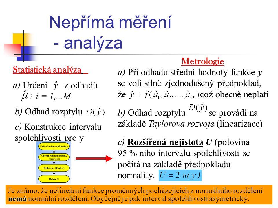 Nepřímá měření - analýza
