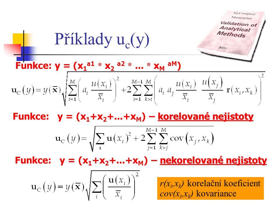 Příklady uc(y) Funkce: y = (x1a1 * x2 a2 * ... * xM aM)