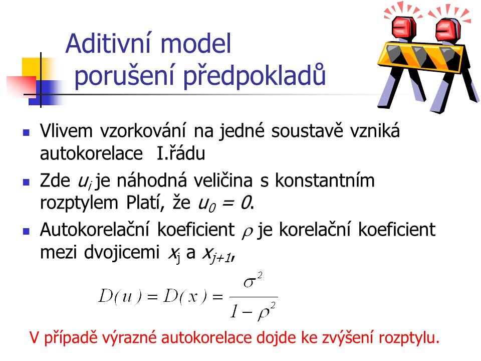 Aditivní model porušení předpokladů