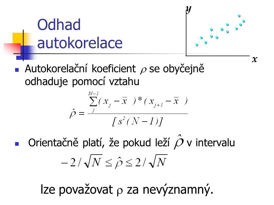 Odhad autokorelace lze považovat  za nevýznamný. y x