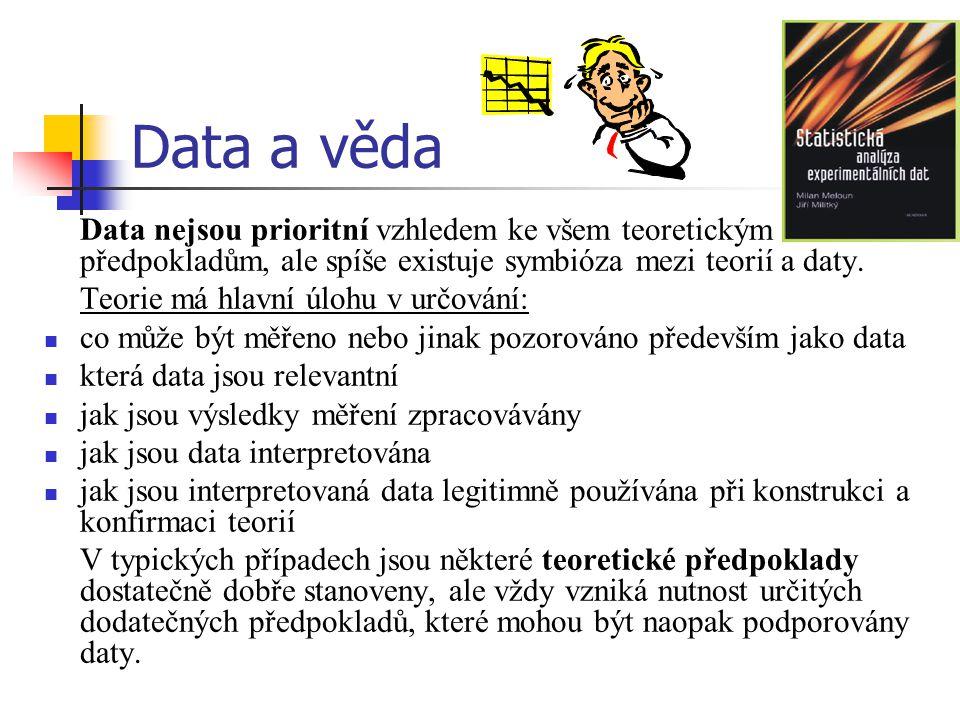 Data a věda Data nejsou prioritní vzhledem ke všem teoretickým předpokladům, ale spíše existuje symbióza mezi teorií a daty.