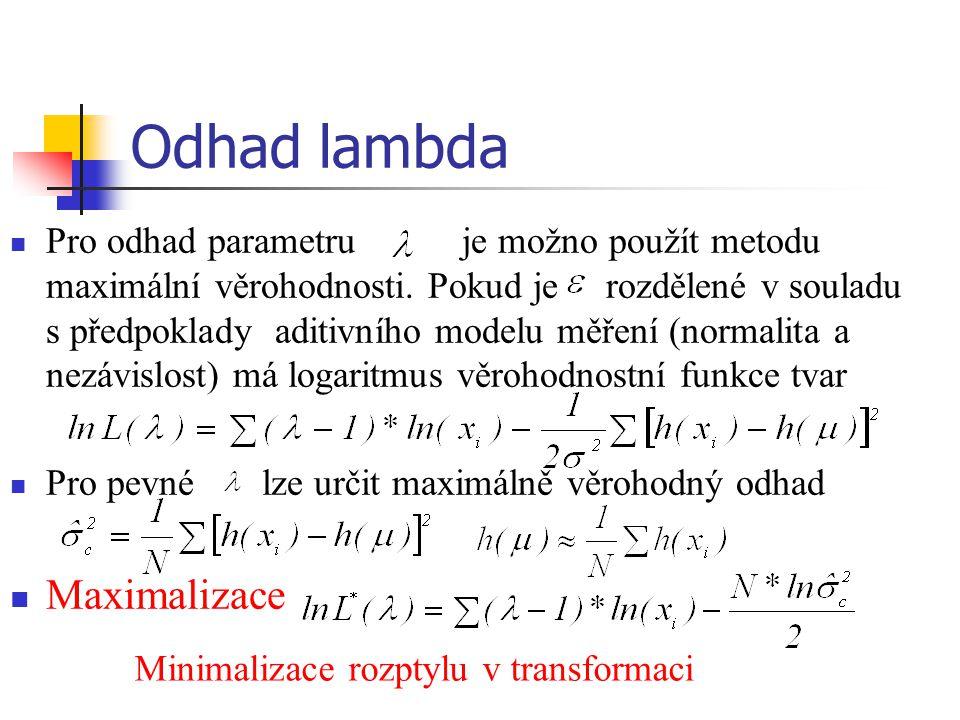 Odhad lambda Maximalizace