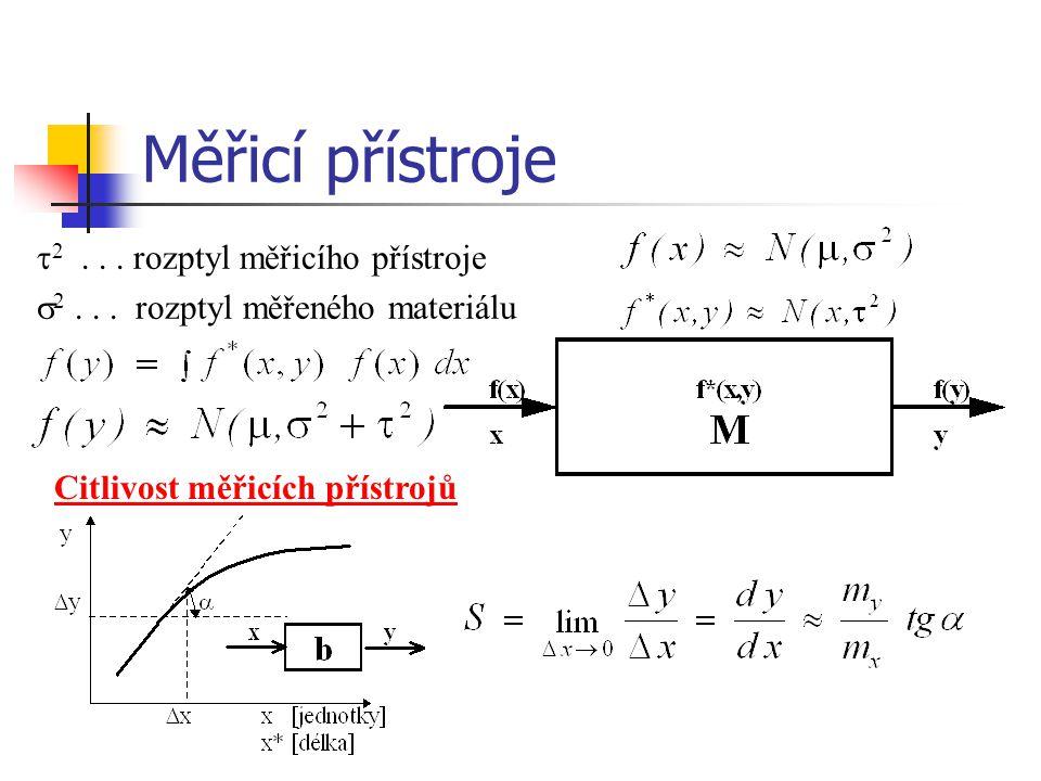 Měřicí přístroje 2 . . . rozptyl měřicího přístroje