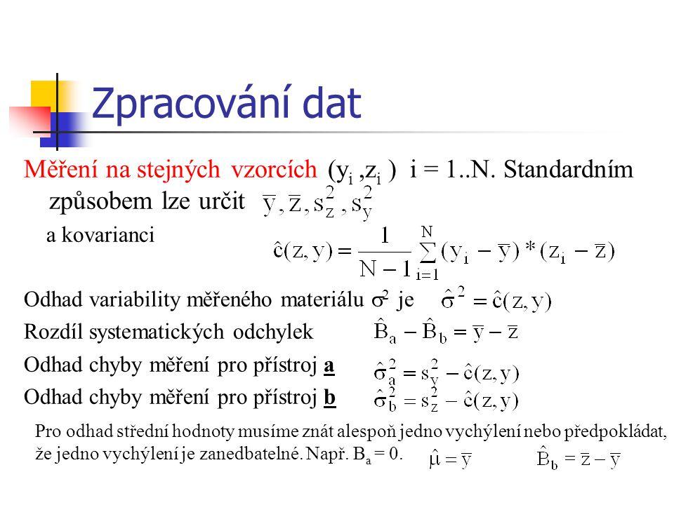 Zpracování dat Měření na stejných vzorcích (yi ,zi ) i = 1..N. Standardním způsobem lze určit. a kovarianci.